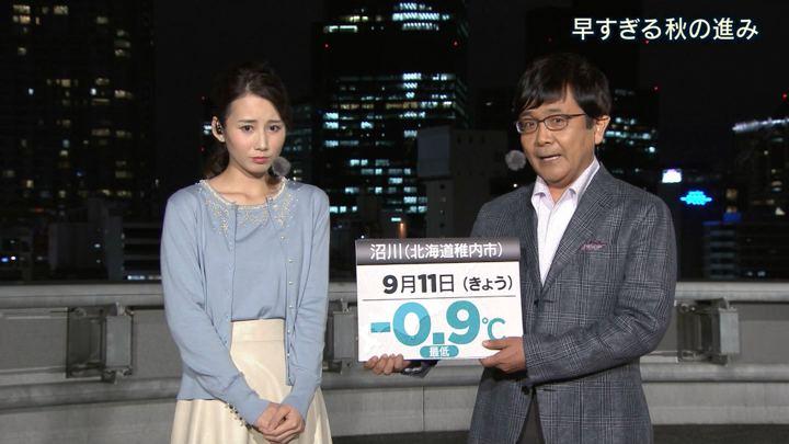 2018年09月11日森川夕貴の画像06枚目