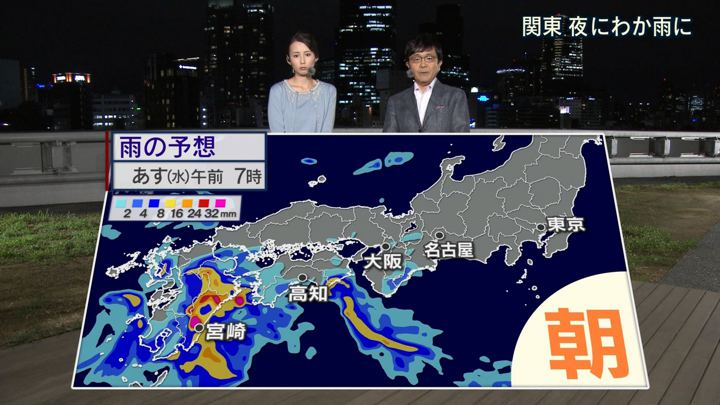 2018年09月11日森川夕貴の画像09枚目