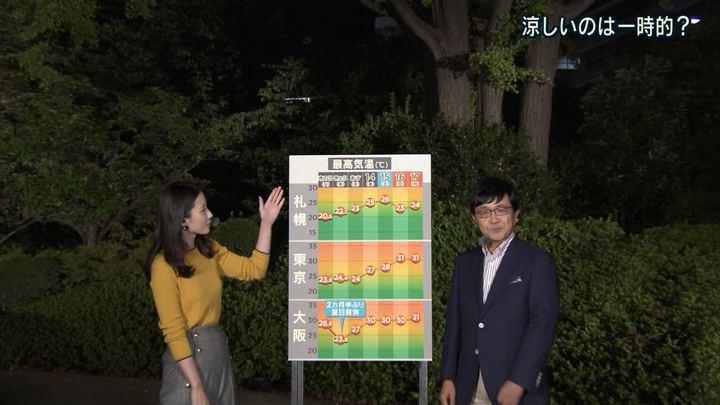 2018年09月12日森川夕貴の画像06枚目