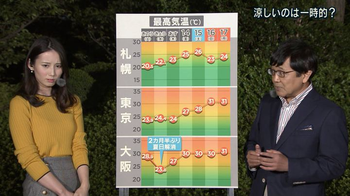 2018年09月12日森川夕貴の画像07枚目