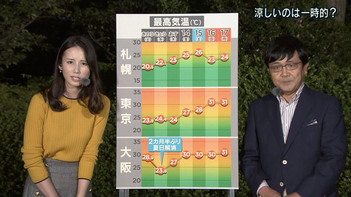 2018年09月12日森川夕貴の画像10枚目