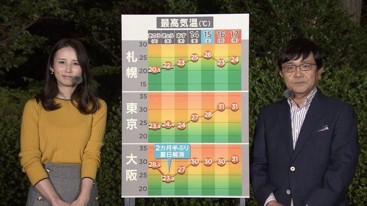 2018年09月12日森川夕貴の画像11枚目