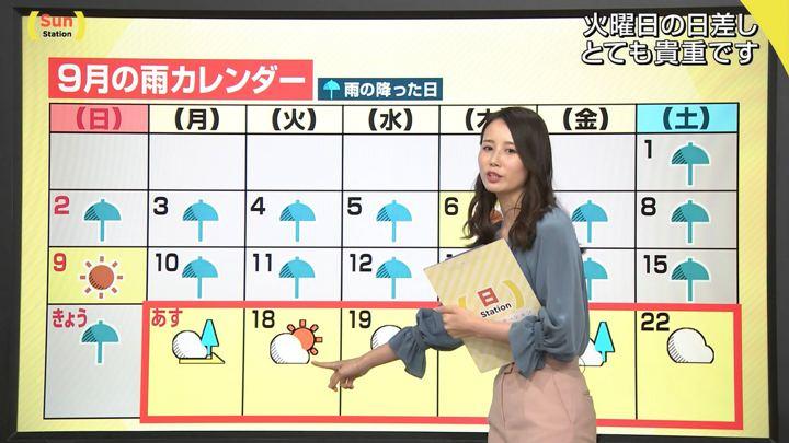 2018年09月16日森川夕貴の画像25枚目
