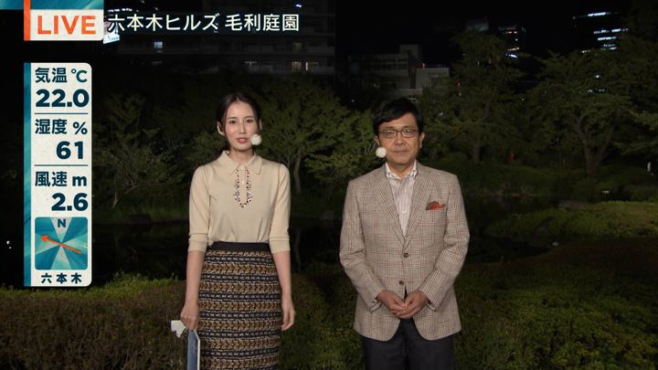 2018年09月19日森川夕貴の画像06枚目