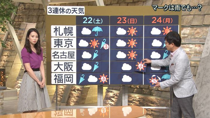 2018年09月20日森川夕貴の画像15枚目