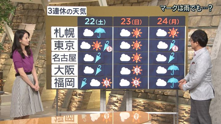 2018年09月20日森川夕貴の画像16枚目