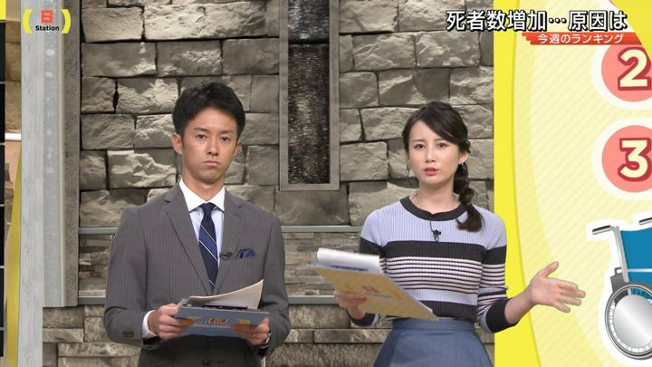 2018年09月23日森川夕貴の画像12枚目