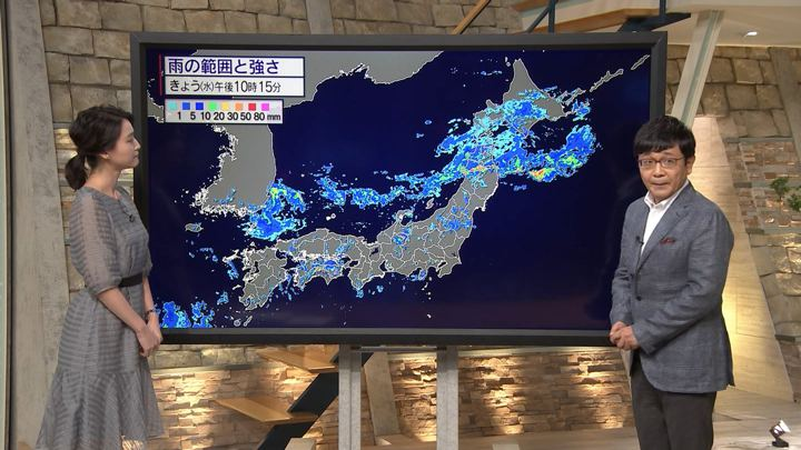 2018年08月15日小川彩佳の画像11枚目
