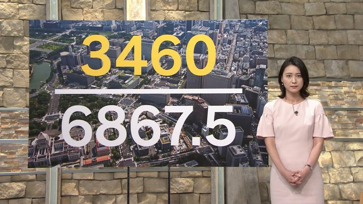2018年08月28日小川彩佳の画像09枚目