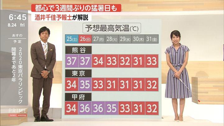 2018年08月24日酒井千佳の画像09枚目