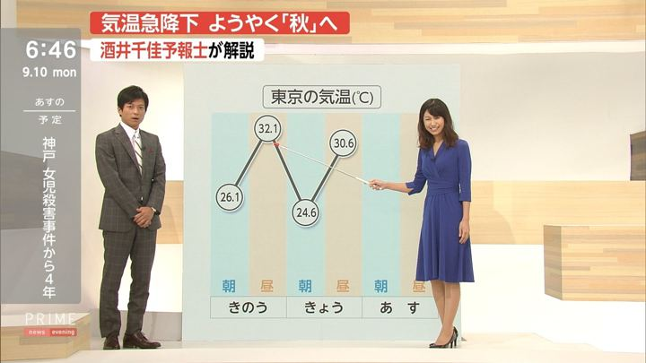 2018年09月10日酒井千佳の画像08枚目