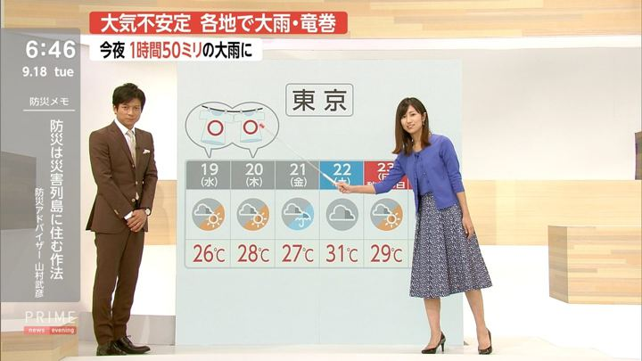 2018年09月18日酒井千佳の画像08枚目