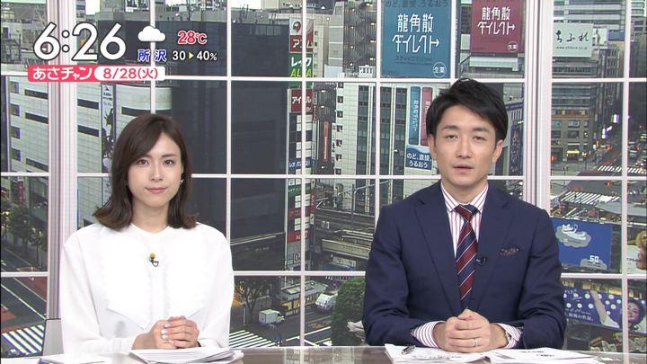 2018年08月28日笹川友里の画像05枚目