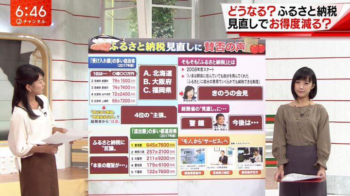 2018年09月12日竹内由恵の画像17枚目