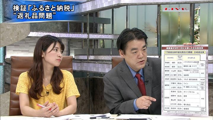 2018年09月18日竹内友佳の画像13枚目