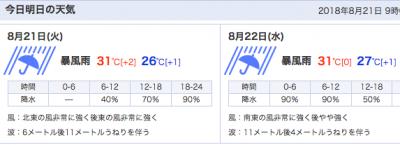 180821-PNG1=暴風雨マーク天気予報