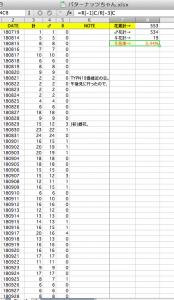 180929-PNG1=Excel表「バターナッツちゃん」