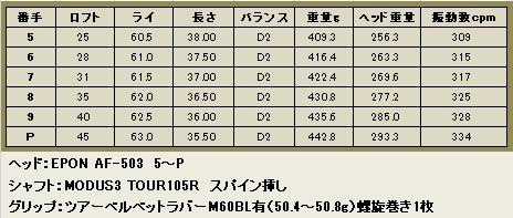 AF505 5~P DG105