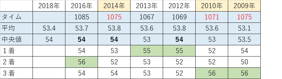 2018北九州記念02