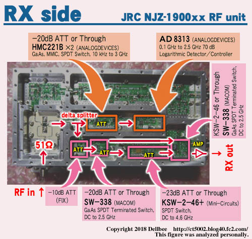 njz-1900-rfblock-devices-rx.jpg
