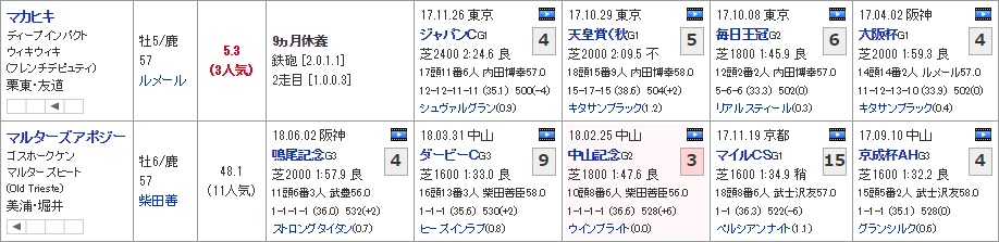 札幌記念_01