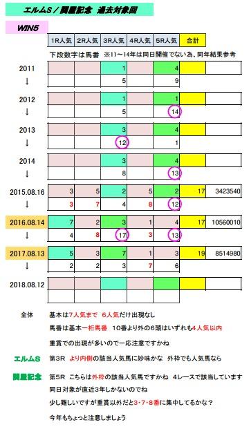 8_12_win5a.jpg