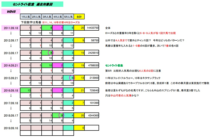 9_16_win5a.jpg