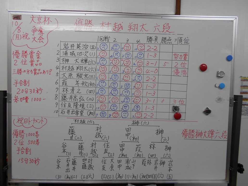 藤井 翔太 将棋 結果 【詳報】藤井聡太七段が敗れる...
