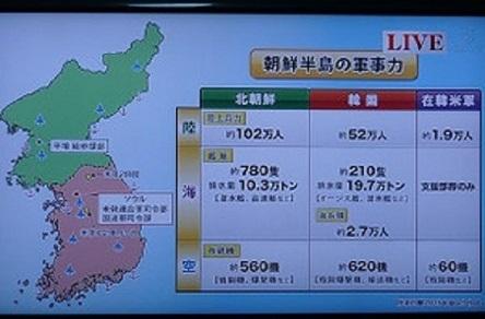 そもそも済州島に大きな海軍基地を作ったのは日本を念頭においたもので、韓国のイージス艦は対北朝鮮ではないということ右