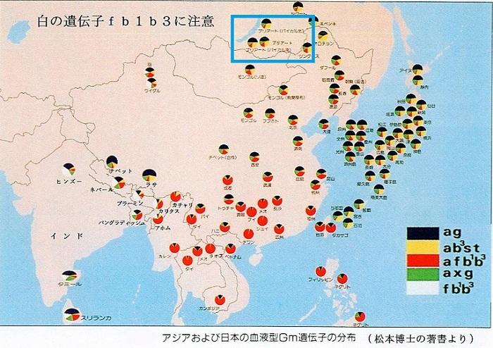 日本人(沖縄県人やアイヌ人も含む)やブリアート人は緑色より黄色が多いが、支那人や朝鮮人は緑色より黄色が少ない。