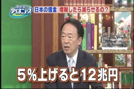 池上彰が「消費税をあげると税収が増える」と解説している。 上念司が暴露「池上彰の番組で監修を依頼され、経済の間違いを指摘したら干された」