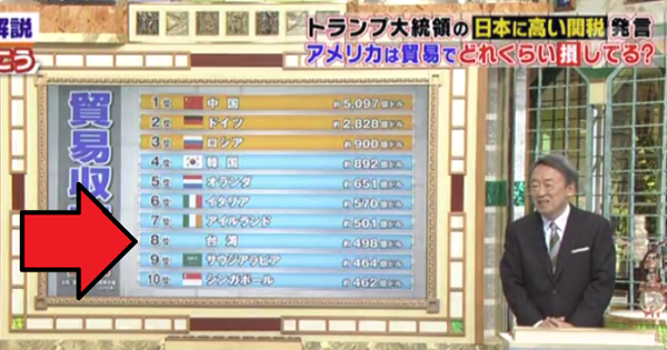 【悲報】池上彰、台湾を国と認めないで国旗を非表示に