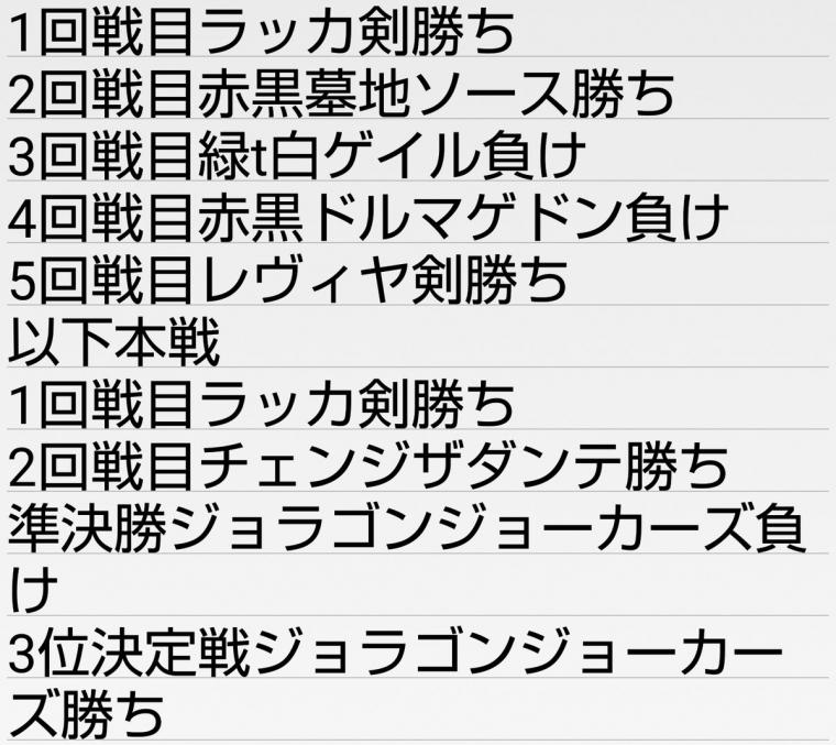 第14回プリンCSin中野 3位 トリーヴァシャコガイル 絢瀬絵里さん 戦績