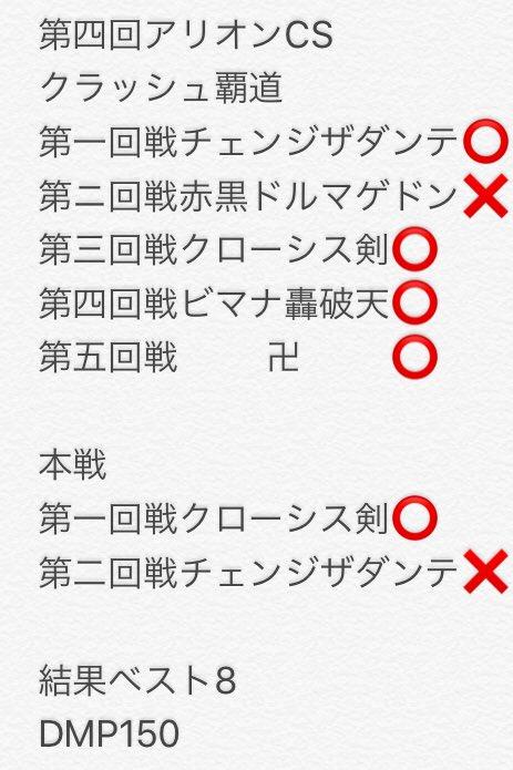 アリオンCS ベスト8 赤単クラッシュ覇道 ちゅんちゅん丸さん 戦績