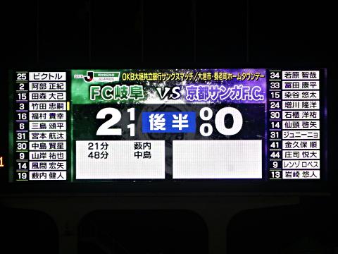 FC岐阜VS京都サンガ2018_02