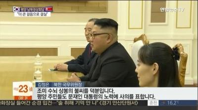 20180918 meeting kimmun first top111