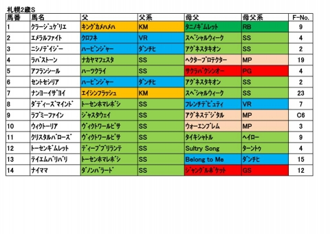 20180901札幌2歳S