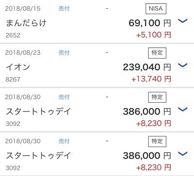 投資 今日ものんびりと 2018/08/30