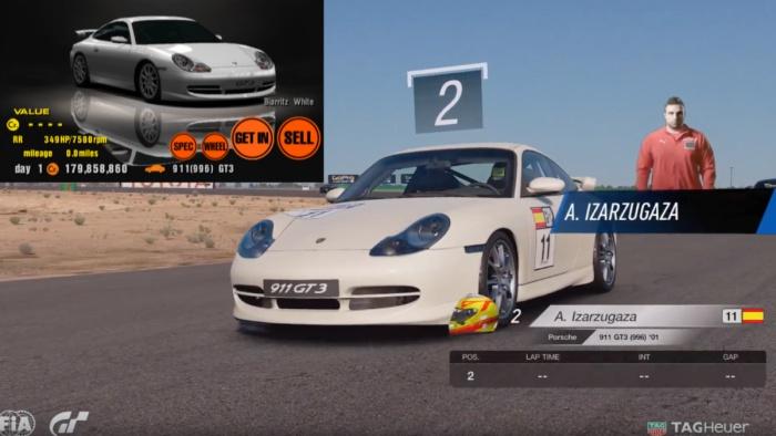 『グランツーリスモ3』の伝説のポルシェが17年を経て『GTスポーツ』に!