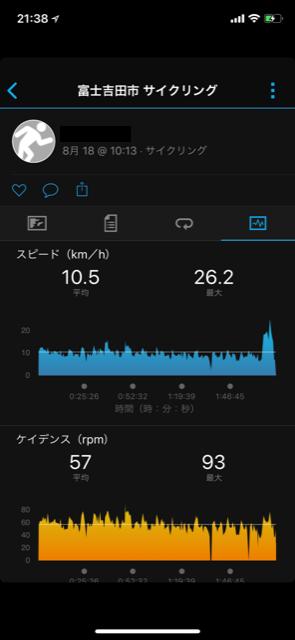 180818富士山GARMIN (2)