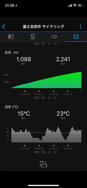180818富士山GARMIN (3)