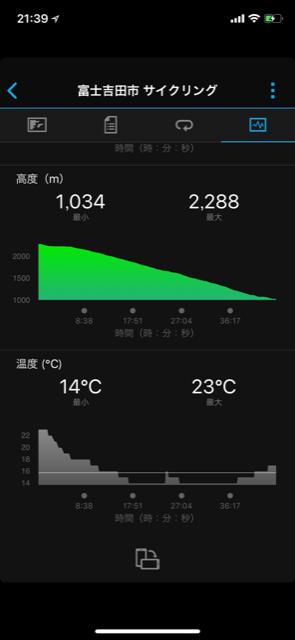 180818富士山GARMIN (6)