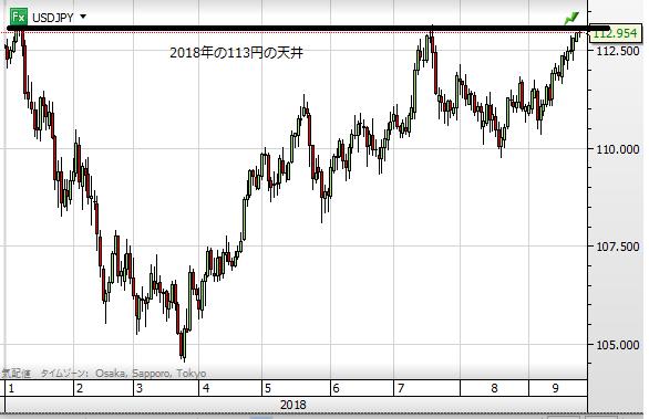 USD JPY0926