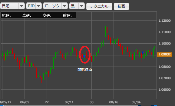 AUDNZD0923.png