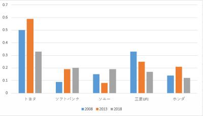 ACWI-japan-2008-2018-20180916.png