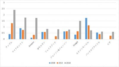ACWI-top10-2008-2018-20180916.png