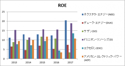 NEE-DUK-SO-D-EXC-AEP-ROE-20180823.png