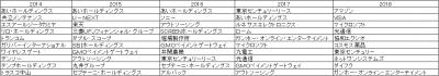 hifumi-2014-2018-20180925.png