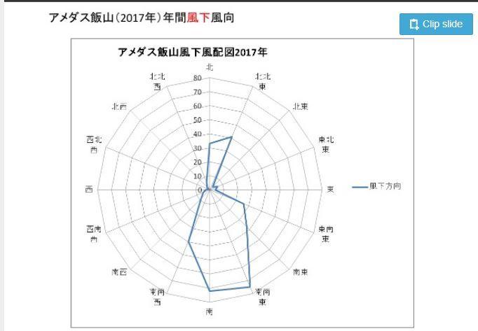 青木さん資料2