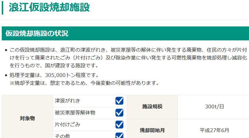 浪江町減容化事業